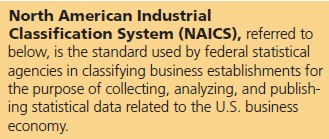 North American Industrial Classification System (NAICS), referred to below, is the standard used by federal statistical agencies in classifying business establishments for the purpose of collecting, analyzing, and publishing statistical data related to the U.S. business economy.